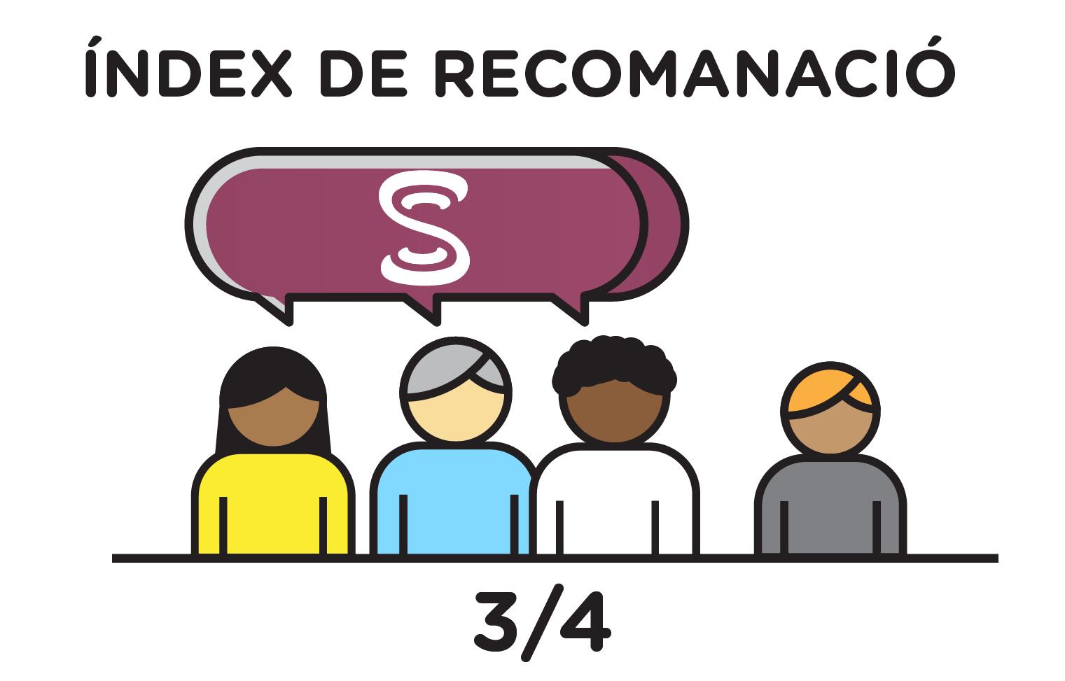 3 de cada 4 recomanen Som Connexió